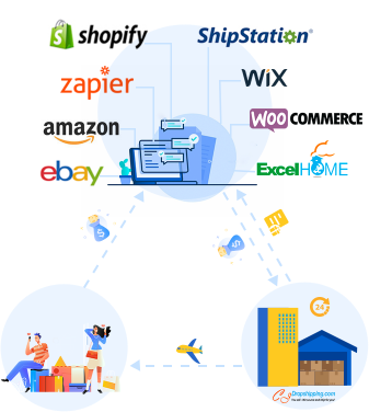 CJ Dropshipping - Your Favorite Dropshipping Partner with